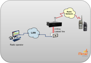 Base station connected with 2-wire to an operator over IP