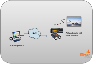 Operator working with a fixed channel airband radio