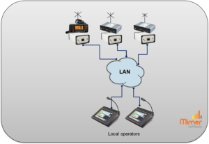 Two operators sharing three radios over a LAN