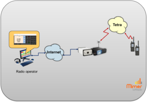 Operator connected over the Internet to a radio