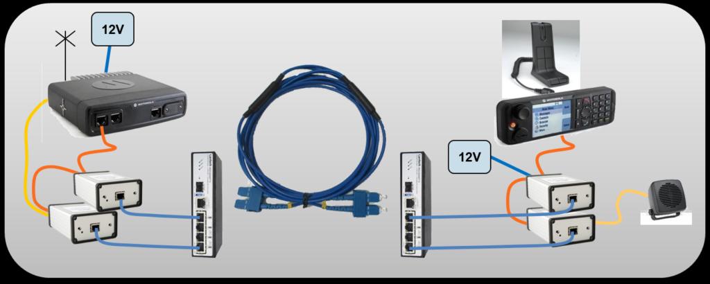 SoftLine with fibre connection, MTM5500