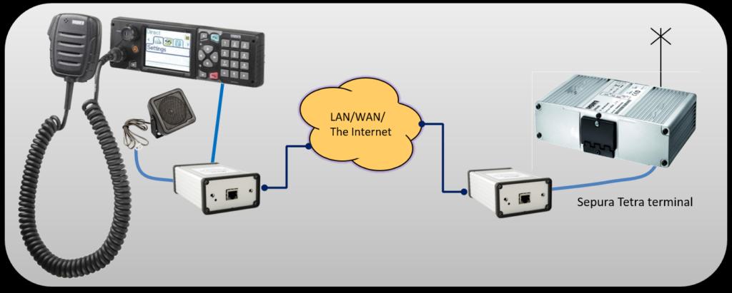 Mimer SoftLine remote controlling a Sepura mobile Tetra terminal