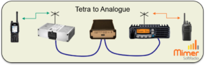X-Link connection with Tetra and Analogue