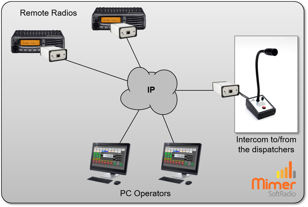 PC operators working both with two radios and with a microphone/speaker at another location