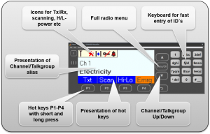 Functions on the DM4600 VCH