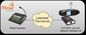 Kirisun M50 PoC/WiFi radio connected to an LE Interface